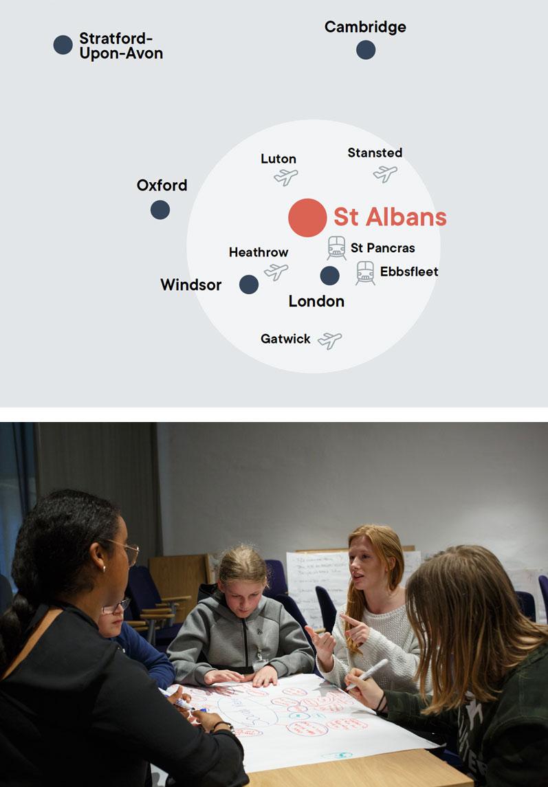 Aprender ingles Inglaterra en semana santa Midleton school